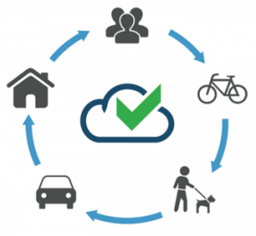 Il web al servizio della Sharing Economy