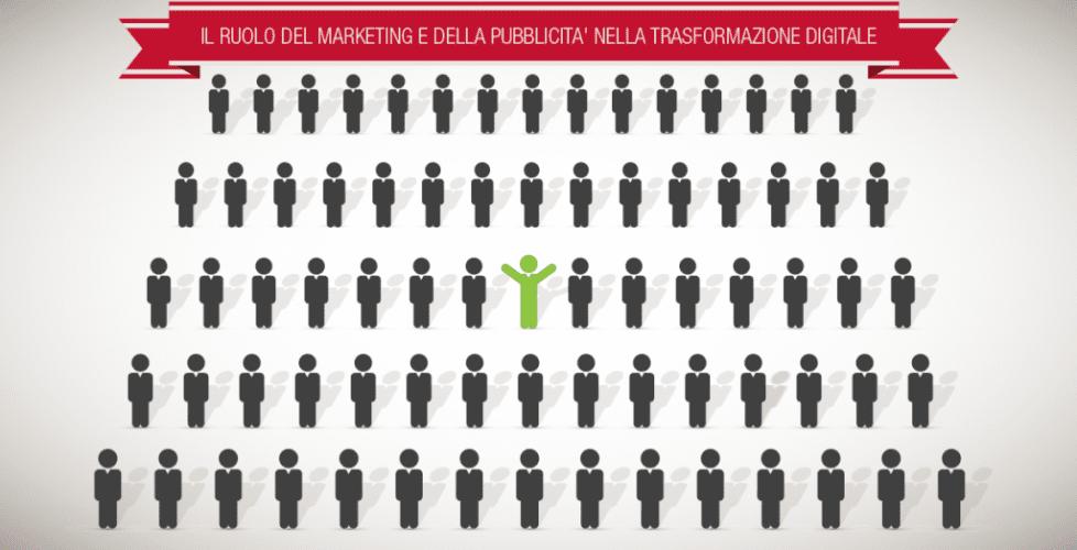 Il ruolo del marketing e della pubblicita' nella trasformazione digitale